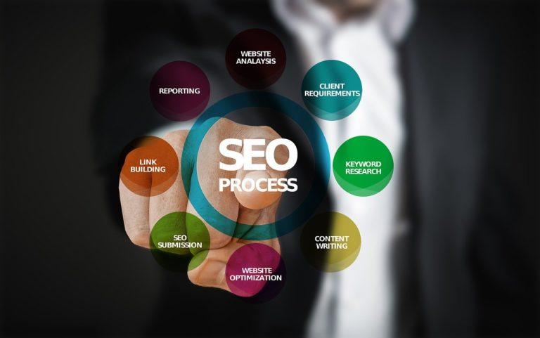 Z czym wiąże się nauka marketingu internetowego?